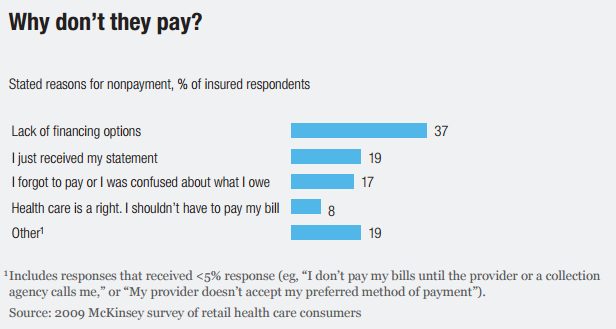 McKinsey-Why-No-Pay